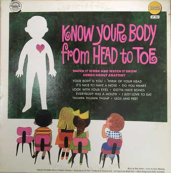 Know Your Body From Head To Toe